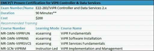 EMCP/T Proven Certification for ViPR Controller & Data Services